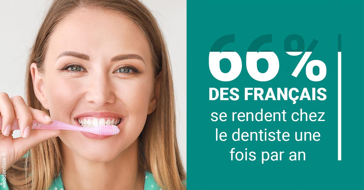https://dr-piquand-marie-laure.chirurgiens-dentistes.fr/66 % des Français 2